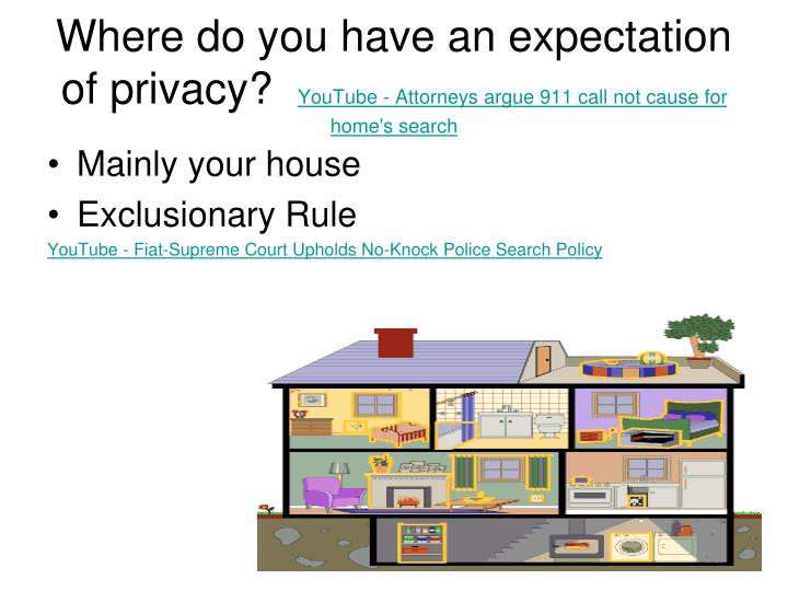 Where do you have an expectation of privacy?