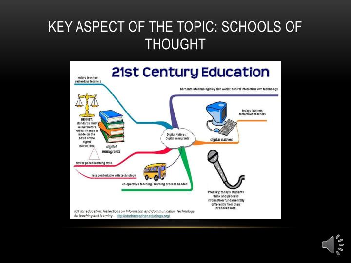 Key aspect of the topic schools of thought