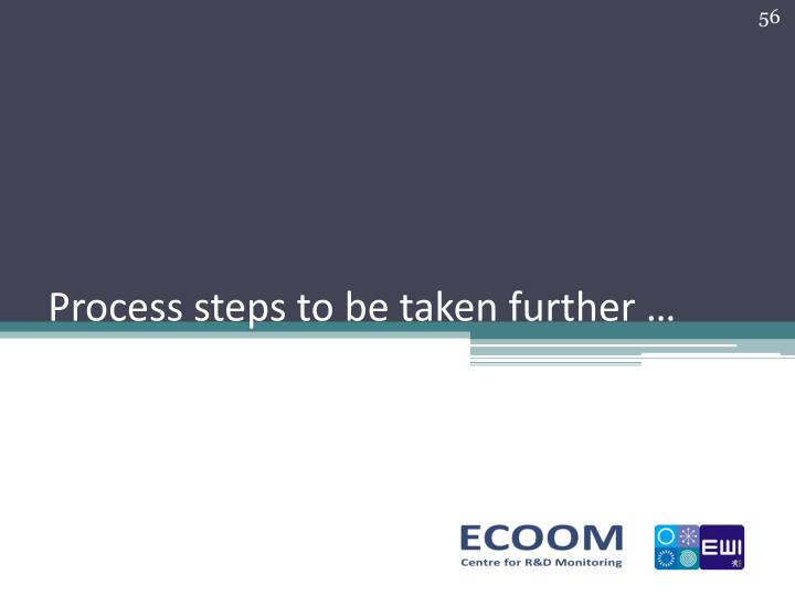 Process steps to be taken further …