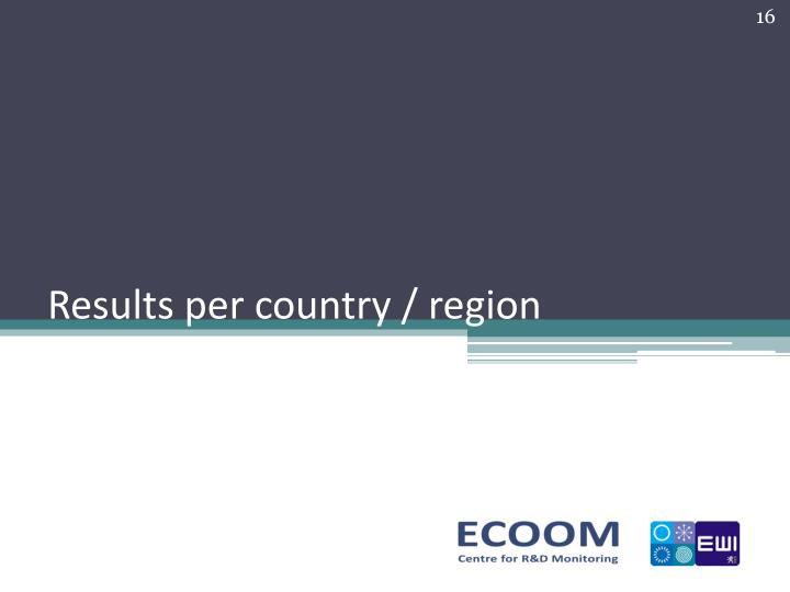 Results per country / region