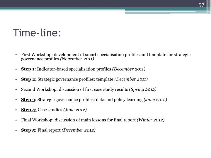 Time-line: