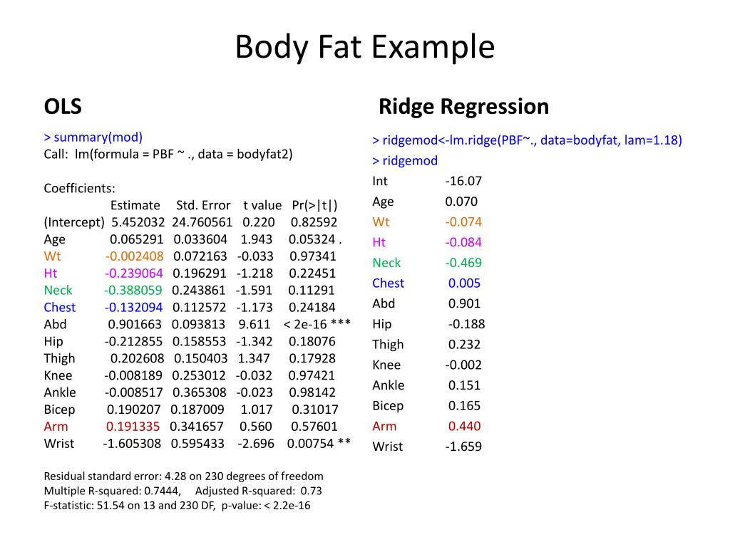 PPT - Penalized Regression PowerPoint Presentation - ID:1546447