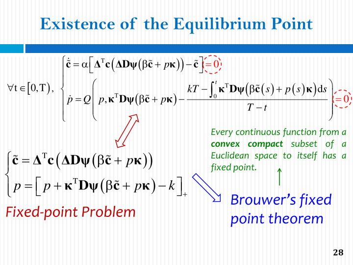 Existence of the Equilibrium Point