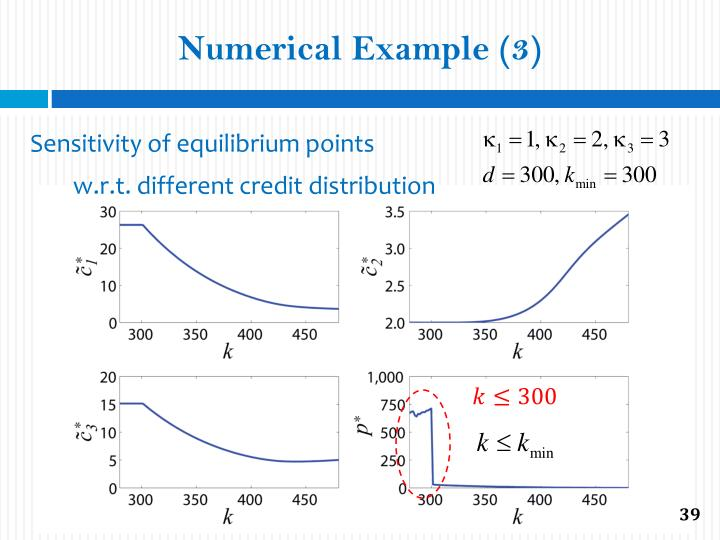 Numerical Example (3)