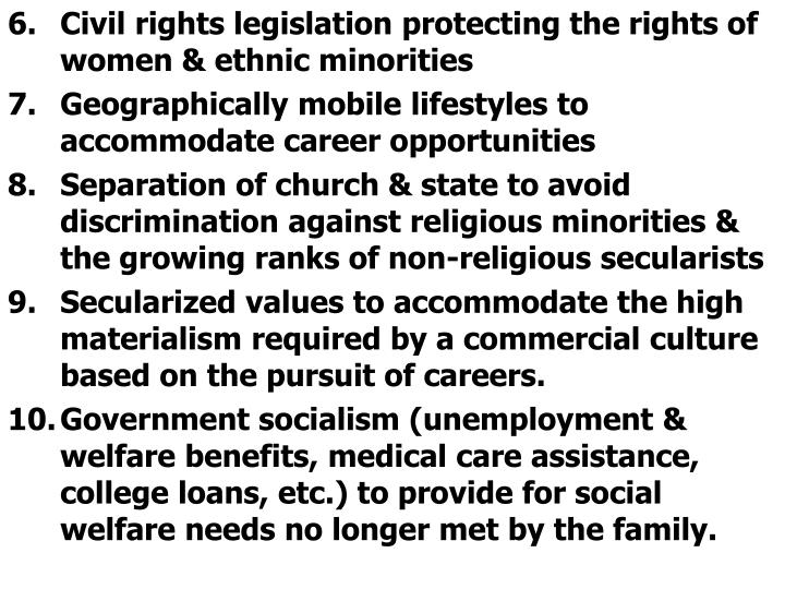 Civil rights legislation protecting the rights of women & ethnic minorities
