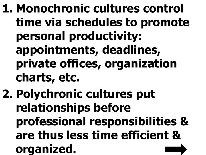 Monochronic cultures control time via schedules to promote personal productivity: appointments, deadlines, private offices, organization charts, etc.