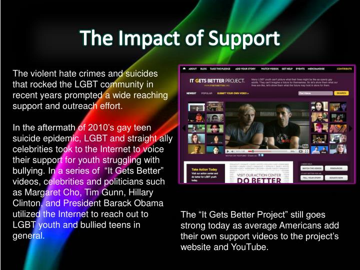 The Impact of Support