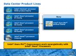 data center product lines