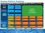 desktop platform roadmap