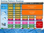 desktop platform roadmap1