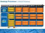 desktop processor lifestyle roadmap