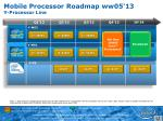 mobile processor roadmap ww05 13 y processor line