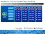 ww05 intel xeon processor e3 1200 product family