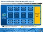 ww05 intel xeon processor e5 4600 product family