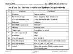use case 1e indoor healthcare system requirements