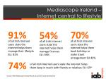 mediascope ireland internet central to lifestyle
