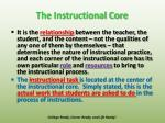 the instructional core2