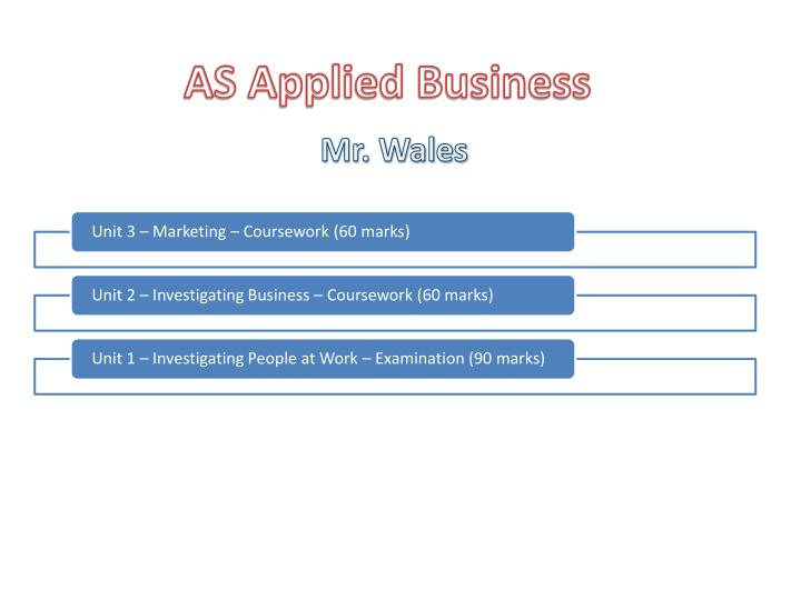 AS Applied Business