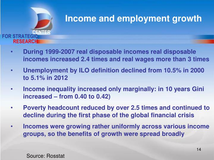 Income and employment growth