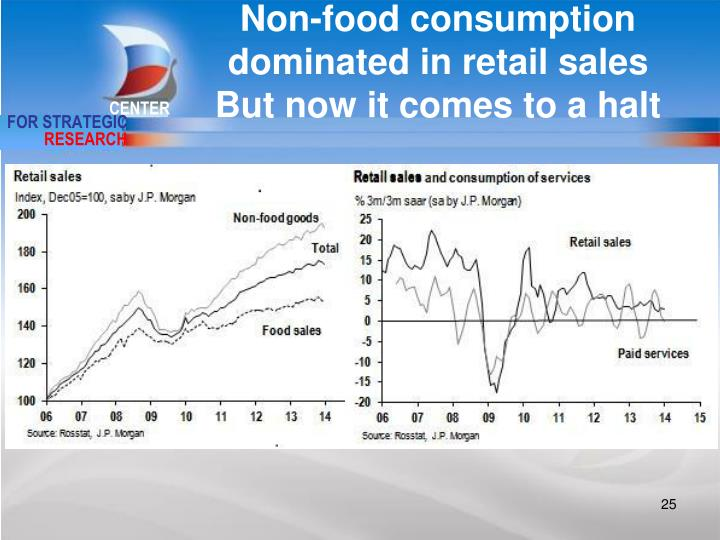 Non-food consumption dominated in retail sales