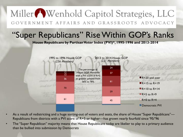 """Super Republicans"" Rise Within GOP's Ranks"