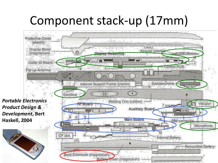 Component stack-up (17mm)