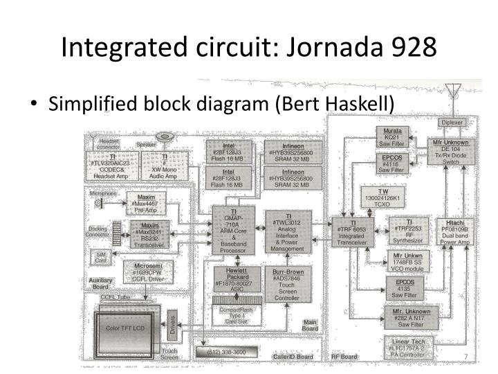 Integrated circuit: