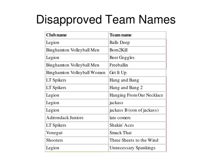 Disapproved Team Names