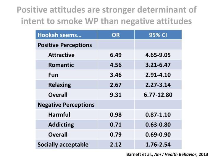 Positive attitudes are stronger determinant of intent to smoke WP than negative attitudes