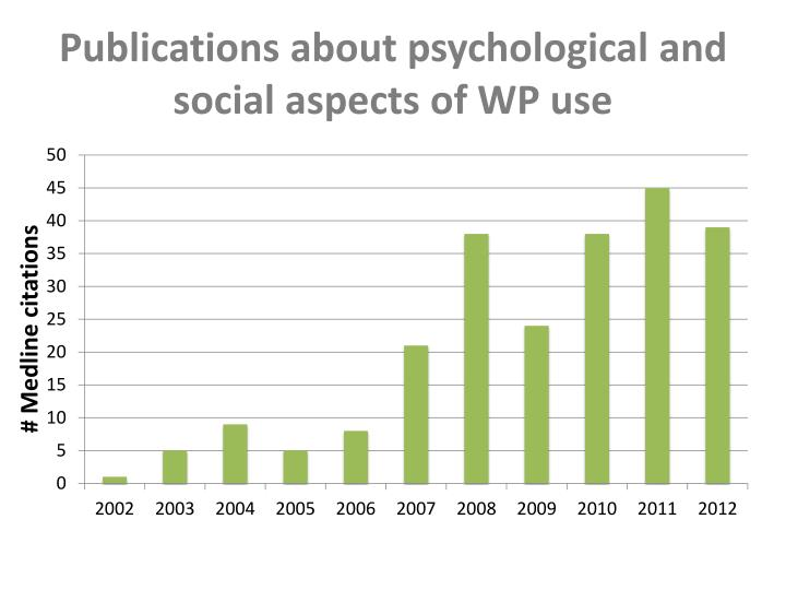 Publications about psychological and social aspects of WP use