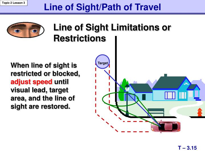 Line of Sight/Path of Travel