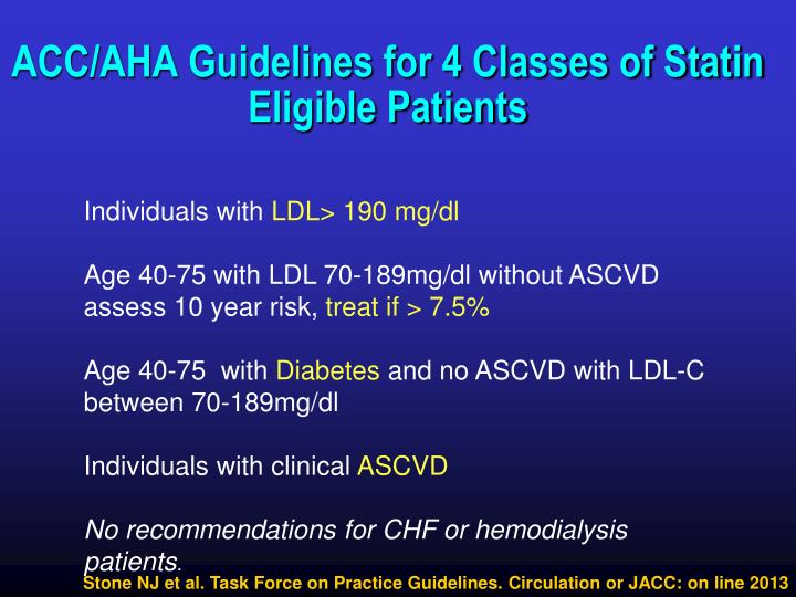 ACC/AHA Guidelines for 4 Classes of Statin Eligible Patients