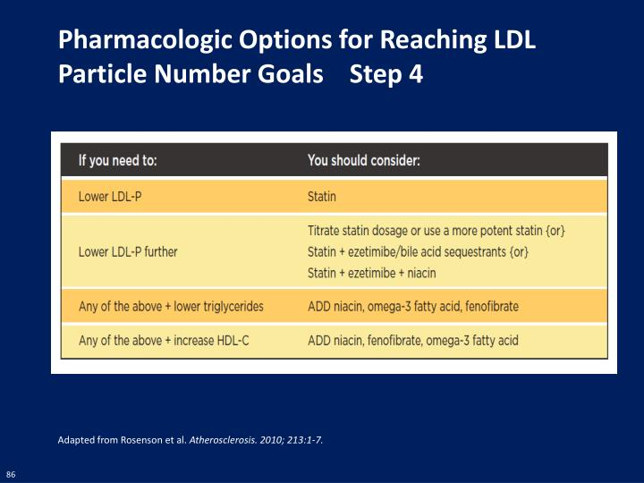 Pharmacologic Options for Reaching LDL Particle Number Goals    Step 4