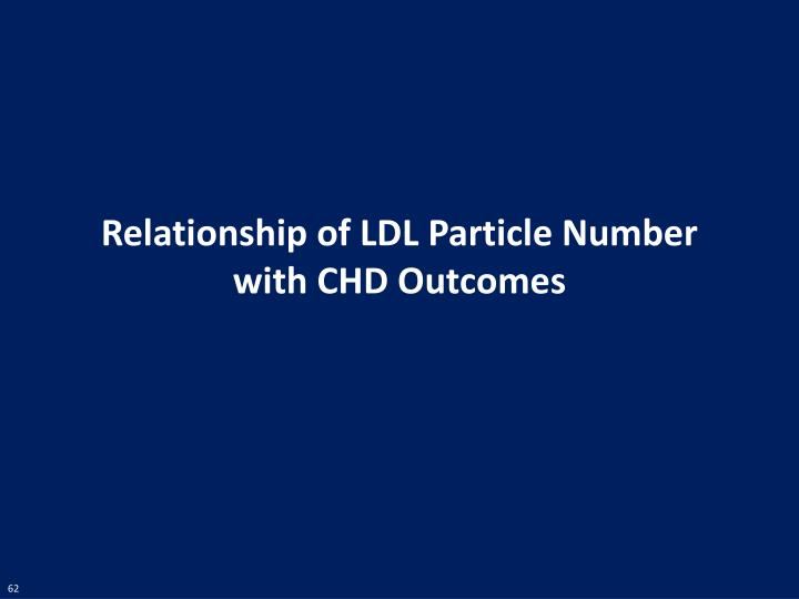 Relationship of LDL Particle Number