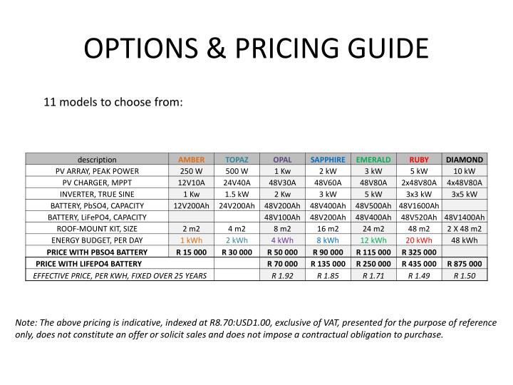 OPTIONS & PRICING GUIDE