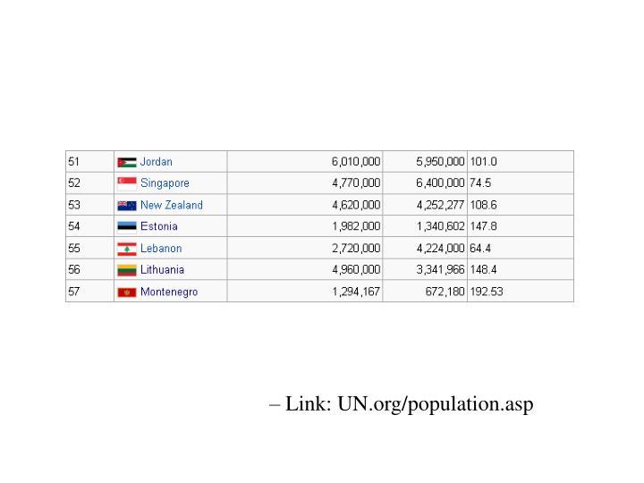 – Link: UN.org/population.asp
