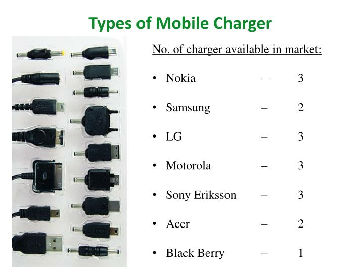 Types of Mobile Charger