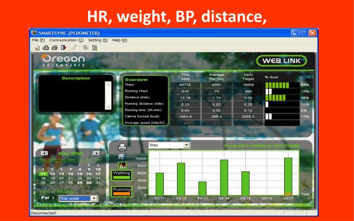 HR, weight, BP, distance,