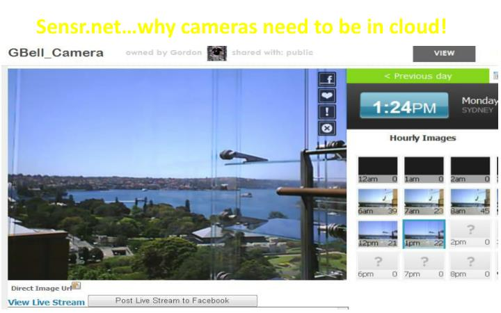 Sensr.net…why cameras need to be in cloud!