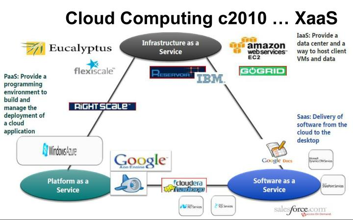 Cloud Computing c2010 …