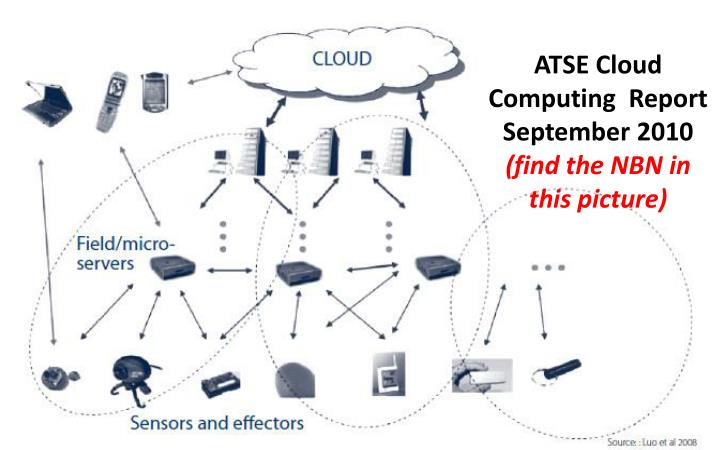 ATSE Cloud Computing