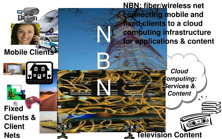NBN: fiber/wireless net connecting mobile and fixed clients to a cloud computing infrastructure for ...