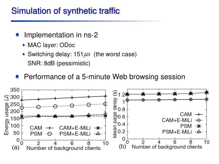 Simulation of synthetic traffic