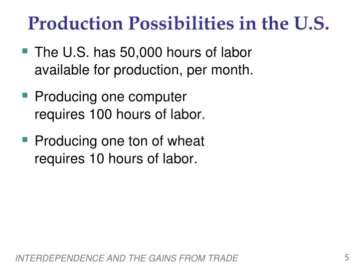 Production Possibilities in the U.S.