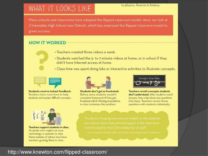 http://www.knewton.com/flipped-classroom/