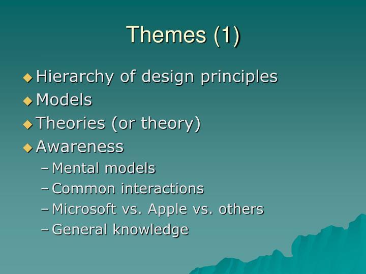 Themes (1)