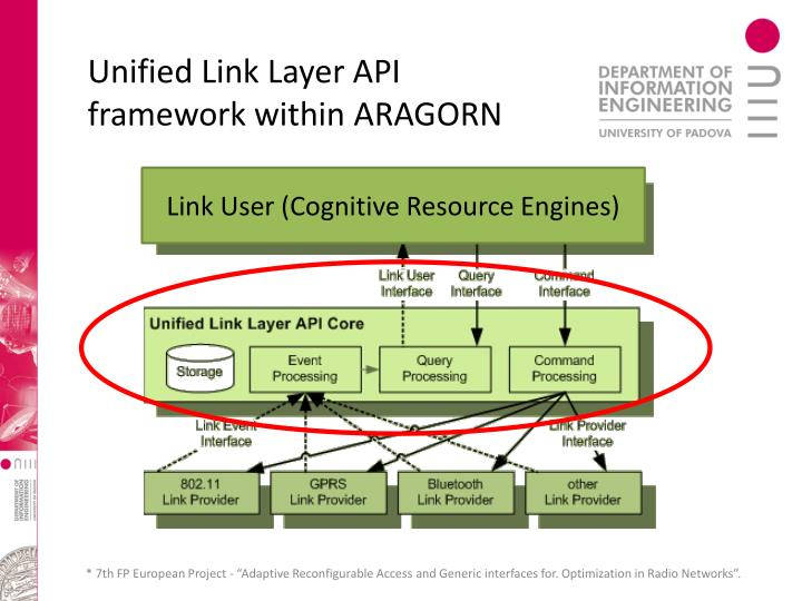 Unified Link Layer API