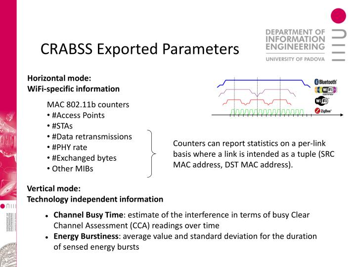 CRABSS Exported Parameters