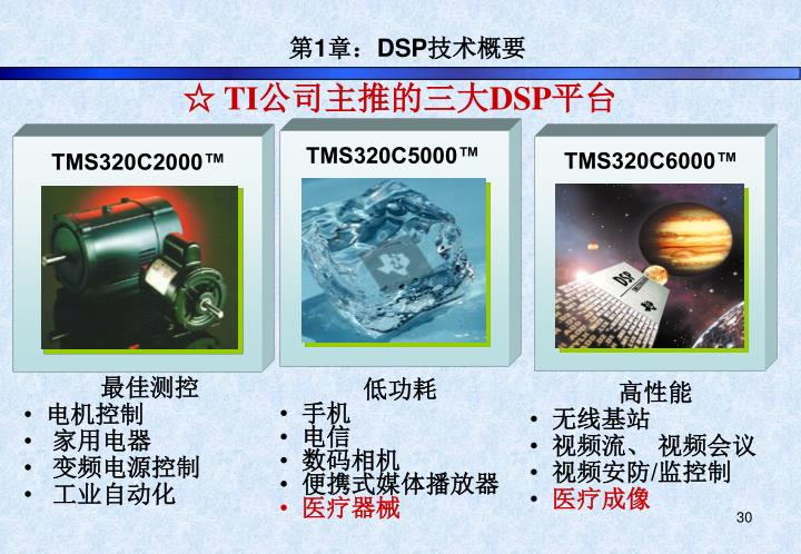 TMS320C5000™