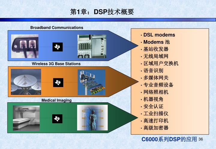 Broadband Communications